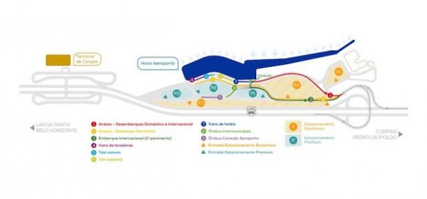 Novo mapa do Aeroporto Confis